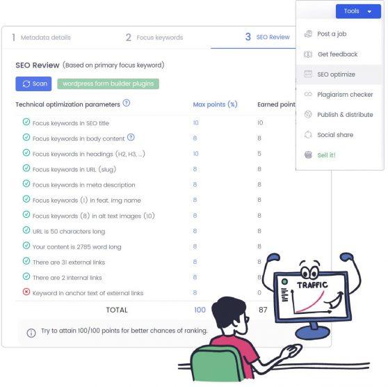 Blog SEO optimization Blogely Content marketing app