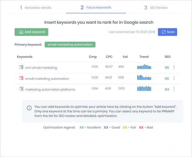 blog seo software